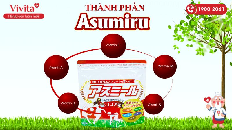 thành phần asumiru