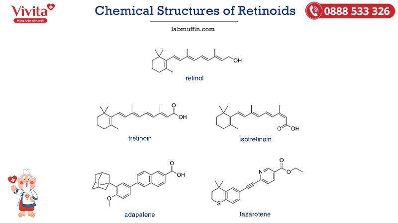 Cấu trúc của các retinoids